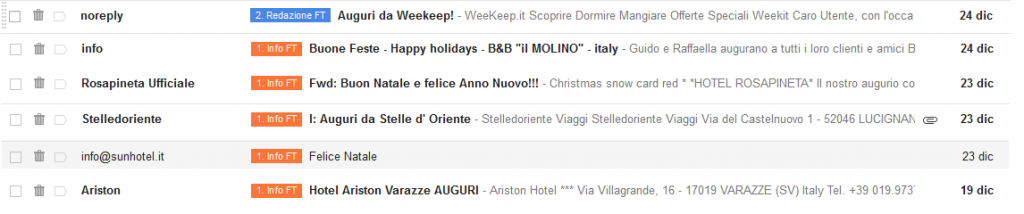 Mittente email