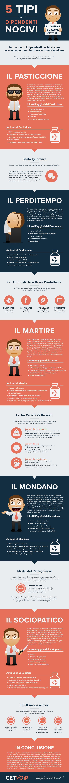 Infografica 5 tipi di dipendenti nocivi e consigli su come gestirli