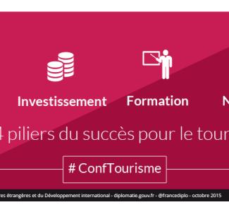 Foto Francia, Conferenza annuale del turismo: iniziative per restare leader mondiale