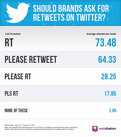 chiedere-il-retweets-twitter3