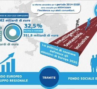 Foto Fondi europei per il turismo: finanziamenti indiretti, quali sono e come funzionano